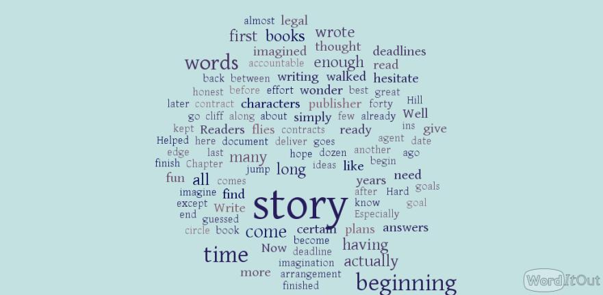 WordItOut-word-cloud-1499647
